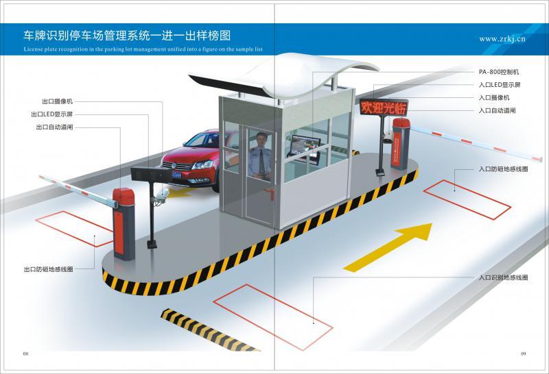 停车场管理系统示意图